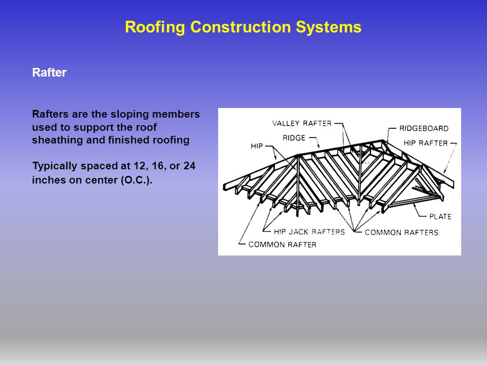 Roof sheathing definition sc 1 st books for What is roof sheathing definition