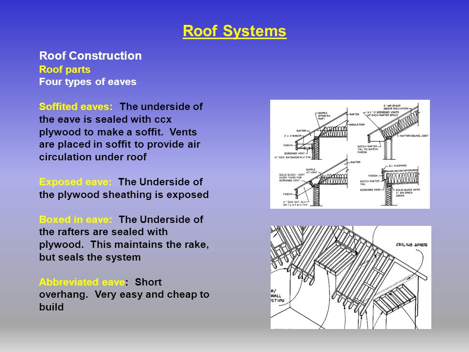 Plywood roof overhang building a shed roof itu0027s time for Roof type names