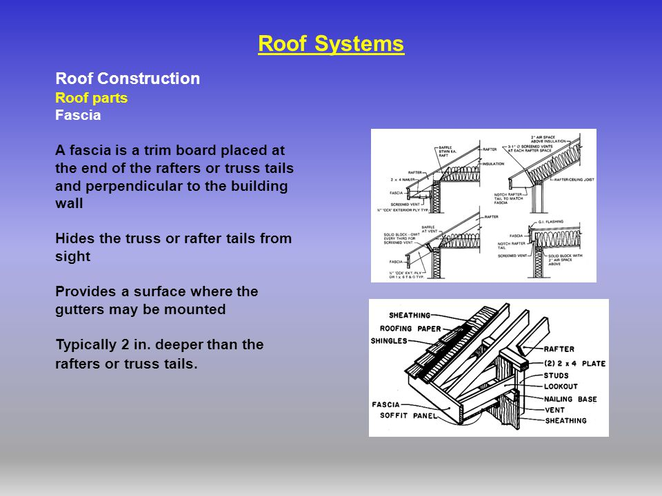 Roof systems references ppt video online download for What is roof sheathing definition