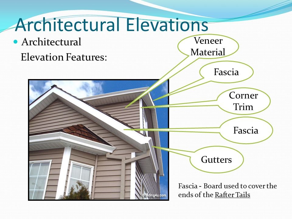 Front Elevation Porch : Architectural elevations ppt video online download