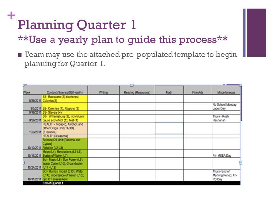 quarter plan template