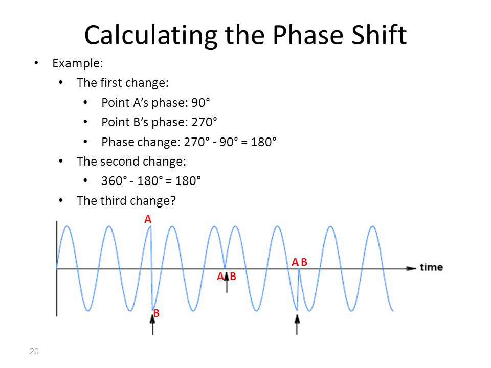 how to find phase shift