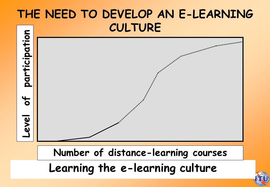 THE NEED TO DEVELOP AN E-LEARNING CULTURE