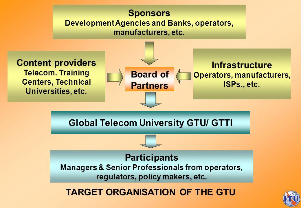 Global Telecom University GTU/ GTTI