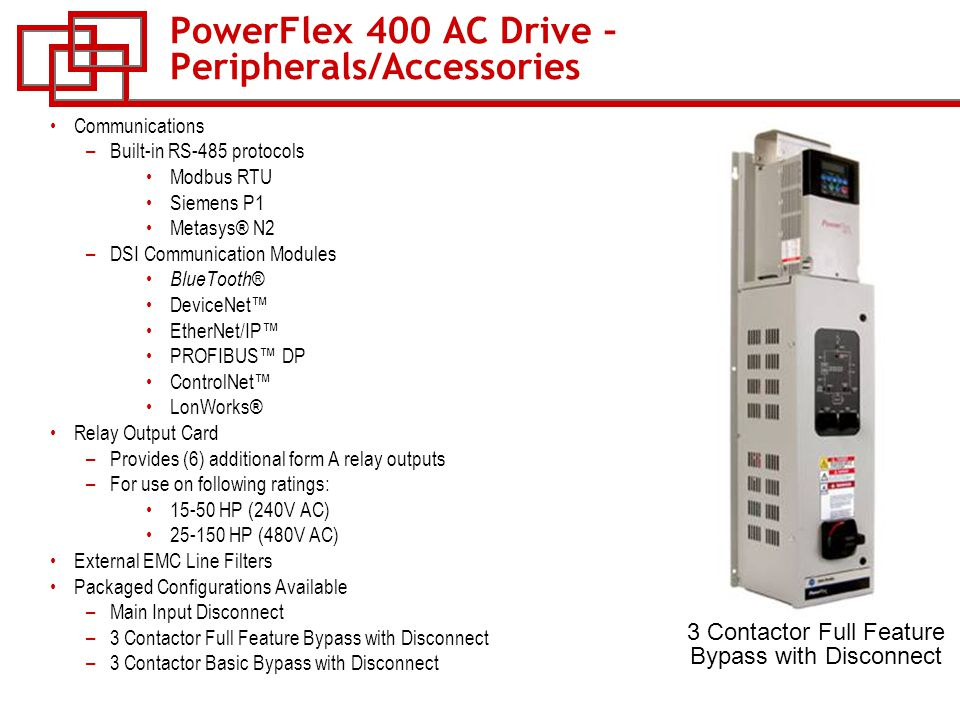 course w 53 powerflex ac drives ppt