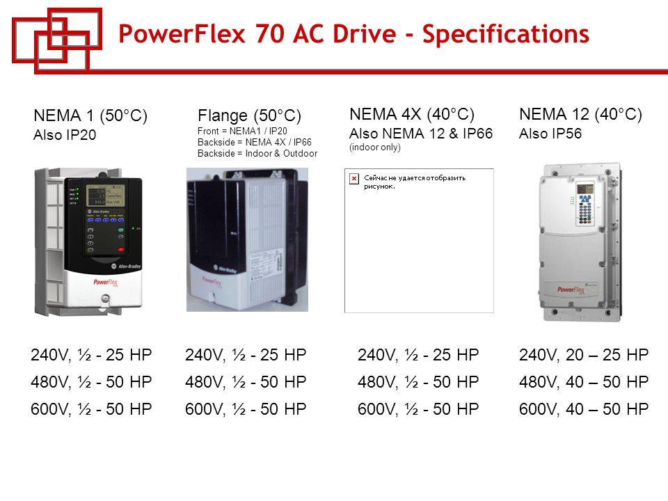 powerflex 70 encoder wiring diagram allen bradley motor