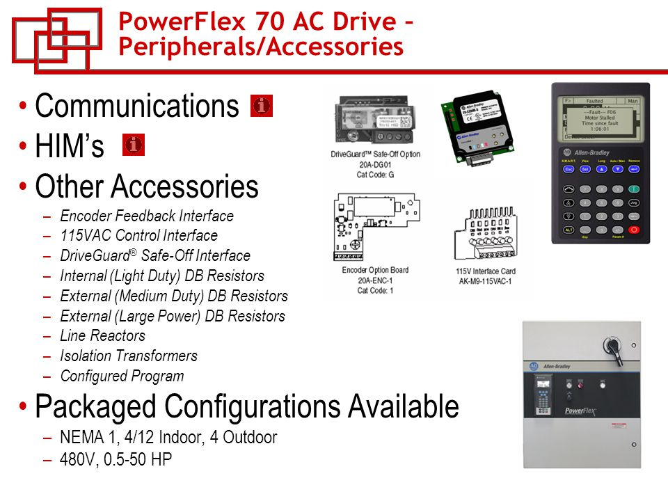 powerflex ac drive manual