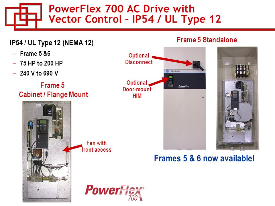 PowerFlex+700+AC+Drive+with+Vector+Control+%E2%80%93+IP54+%2F+UL+Type+12 course w 53 powerflex ac drives ppt download powerflex 700 wiring diagram at bakdesigns.co