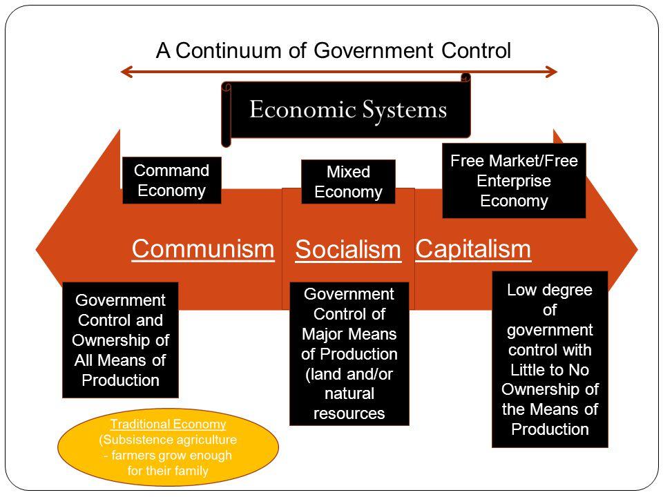 traditional economy command economy and market