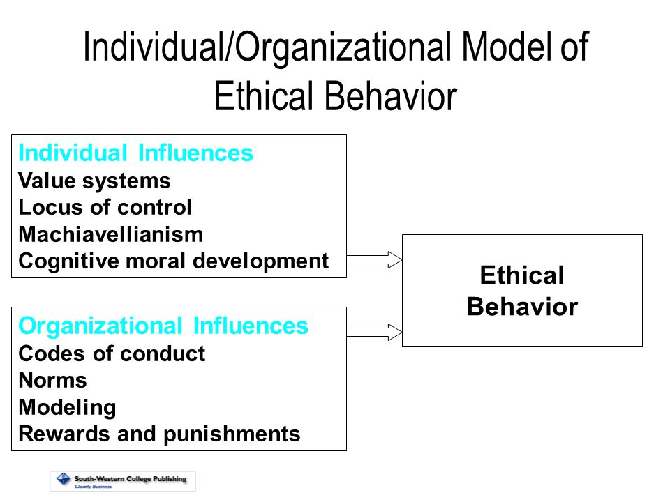 how to develop a system to evaluate ethical behavior And systems ethical challenges in turbulent  justice approaches for evaluating ethical behavior  chapter 4 managerial ethics and corporate social responsibility.