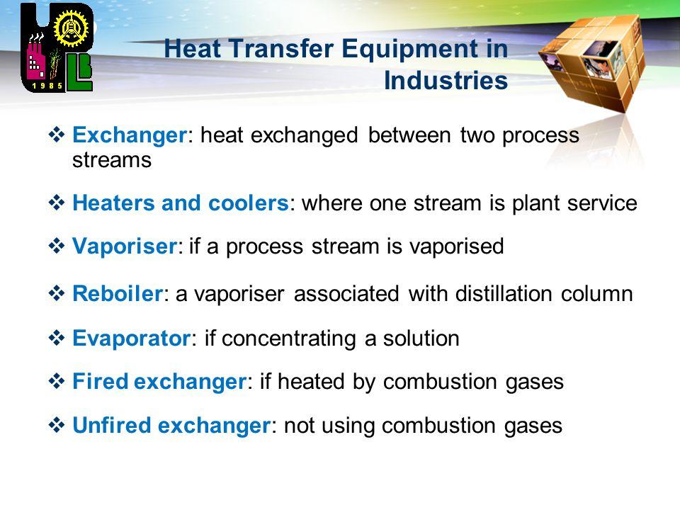 Service Supply Transfer : Heat exchanger design ppt video online download