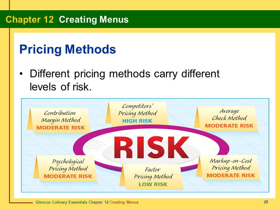 Pricing Methods Different pricing methods carry different levels of risk.