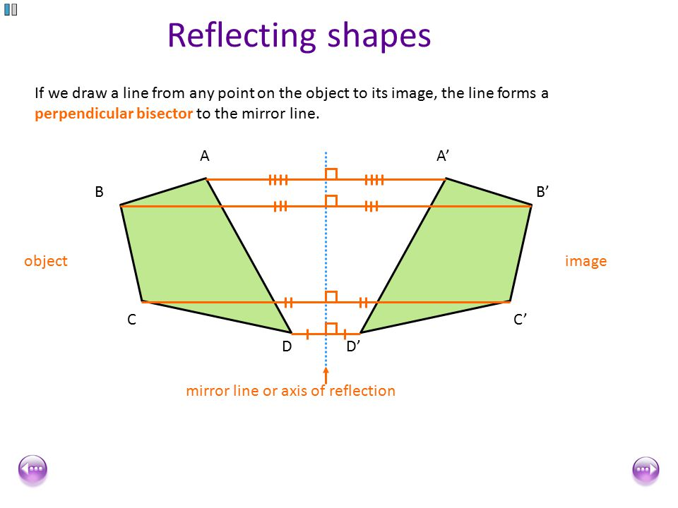 Drawing Lines Of Reflection : Reflection symmetry if you can draw a line through shape