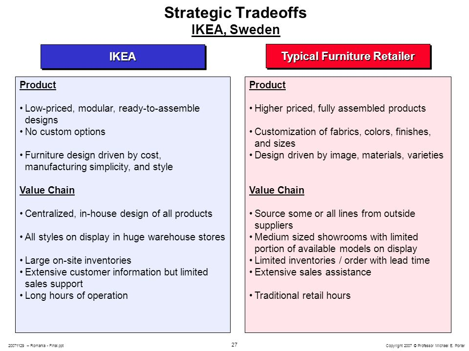 On strategy and leadership ppt download for Ikea hours of operation