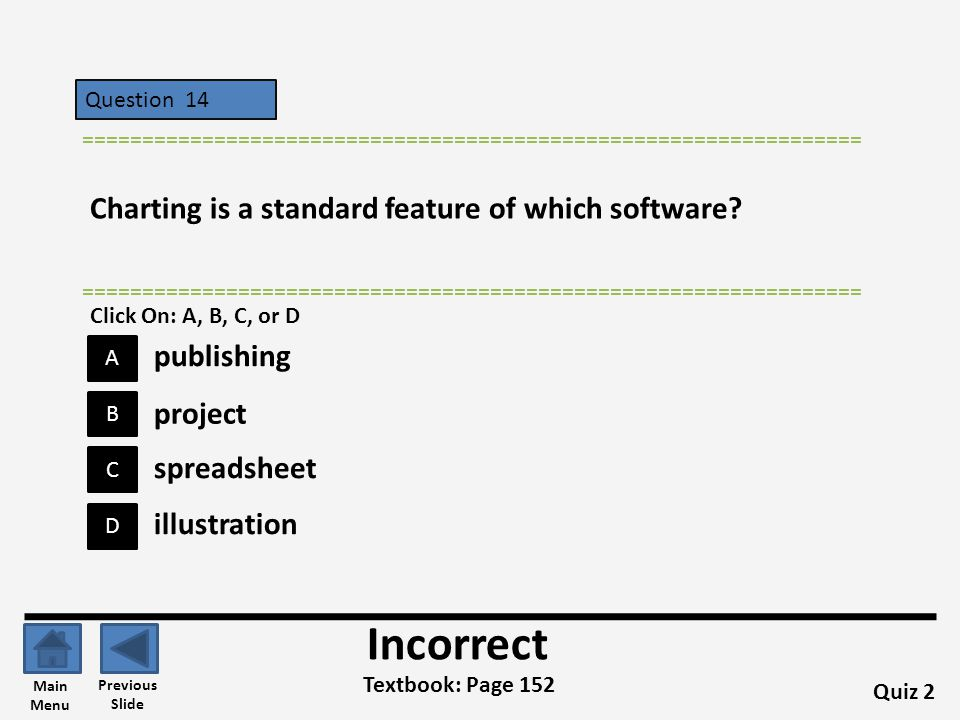 Incorrect Charting is a standard feature of which software publishing