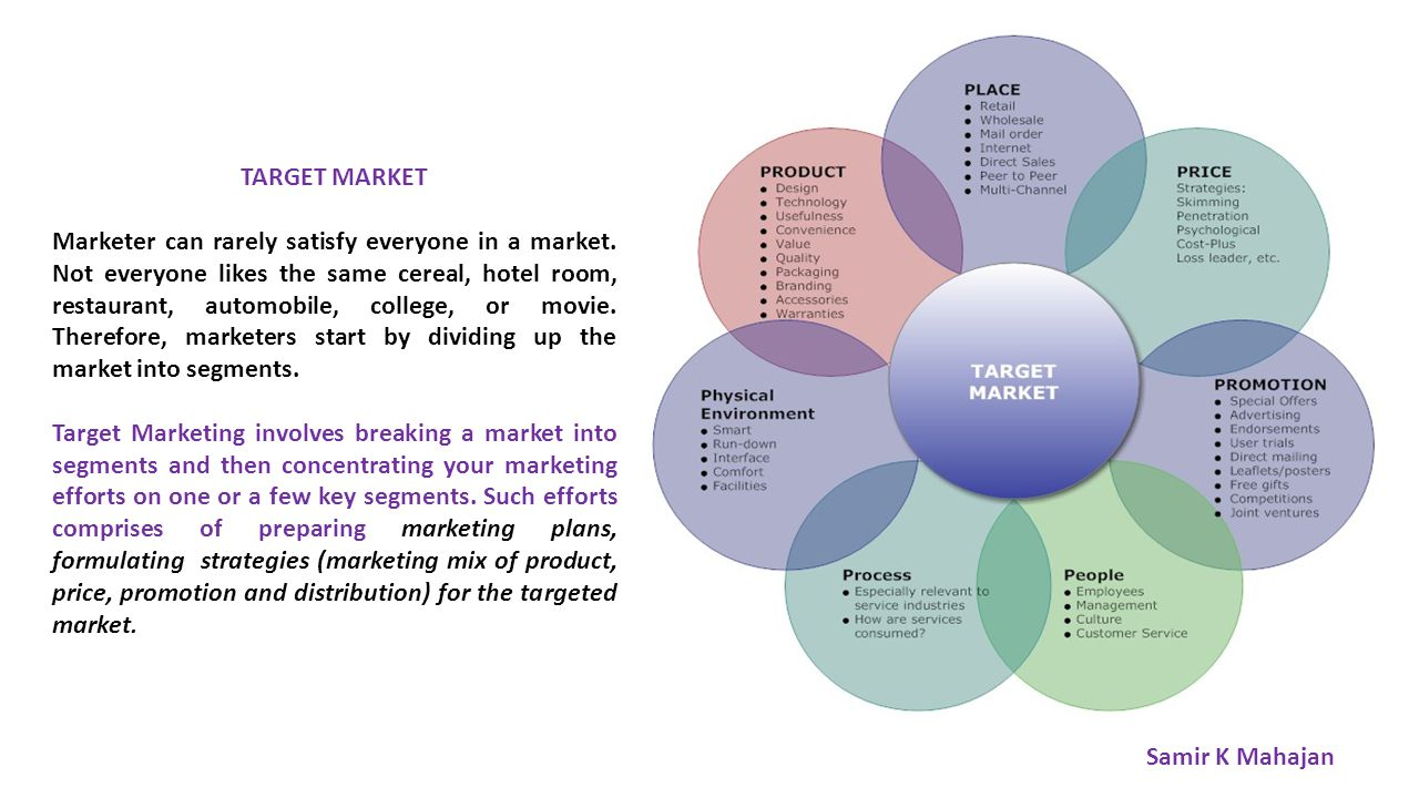 market segment targeted of avons Icca best marketing award entry 2014 s  the mice market in monaco has lost market share after  developed in each of the four areas of activity we have targeted.