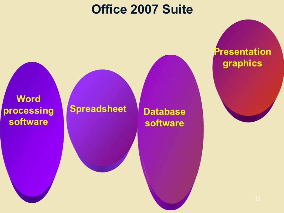 Presentation graphics Word processing software