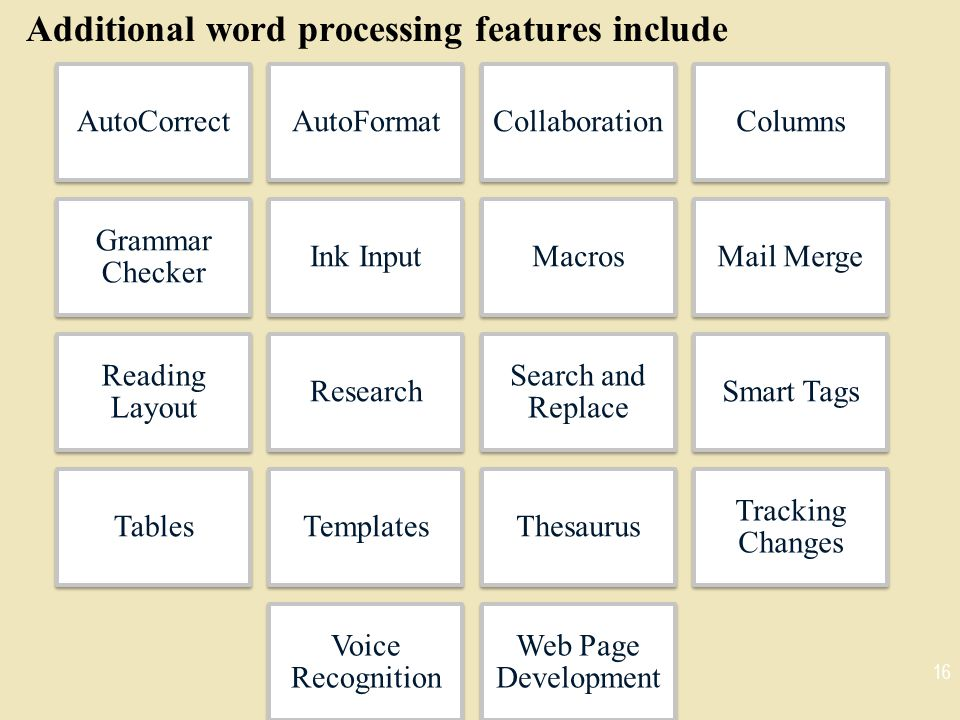 Additional word processing features include