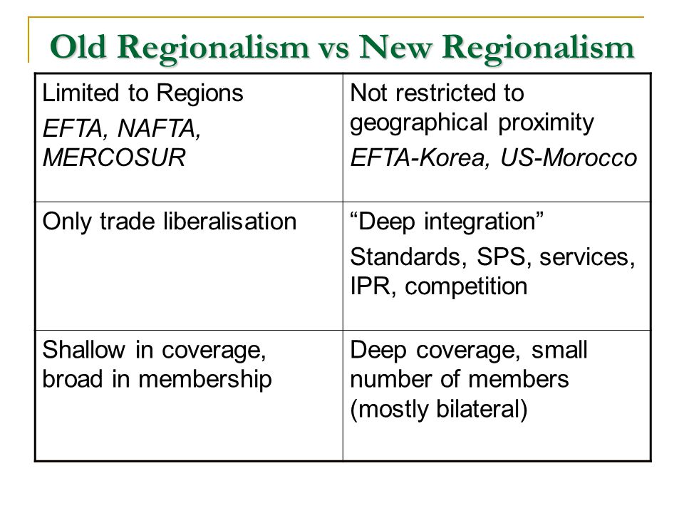"regionalism old and new Regionalism, multilateralism, and globalization  ""address the ways in which the new surveys might  goods vs services in the economics of regionalism vs."