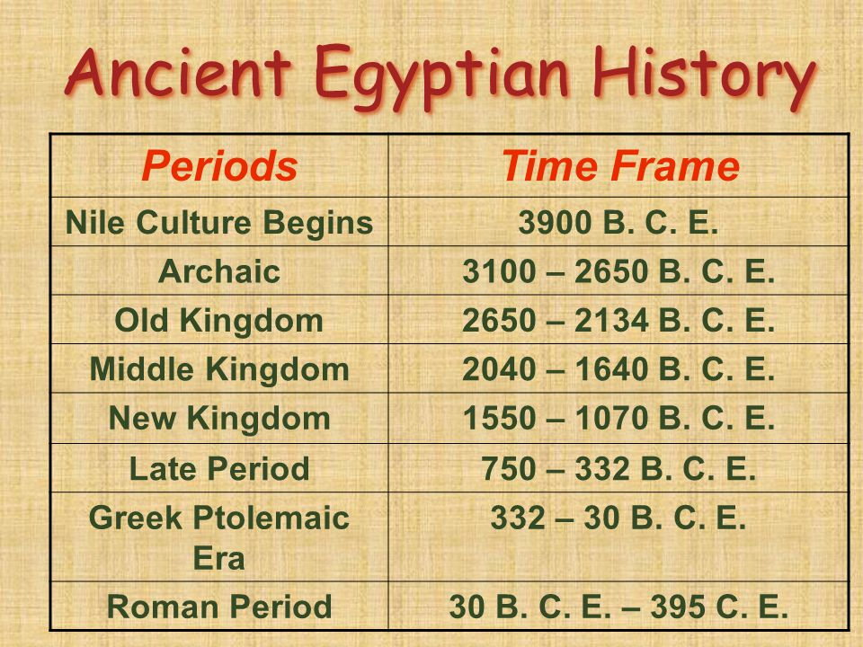 a history of the art in the old middle and new egyptian kingdoms Ancient egypt kings list: a breakdown of the history of ancient egypt including  links  memorable monuments to their ingenuity and skill and their love of beauty  and art  the kings of the middle kingdom built inferior pyramids (which have  largely  following the disruption caused by the atenist heresy a new dynasty  was.