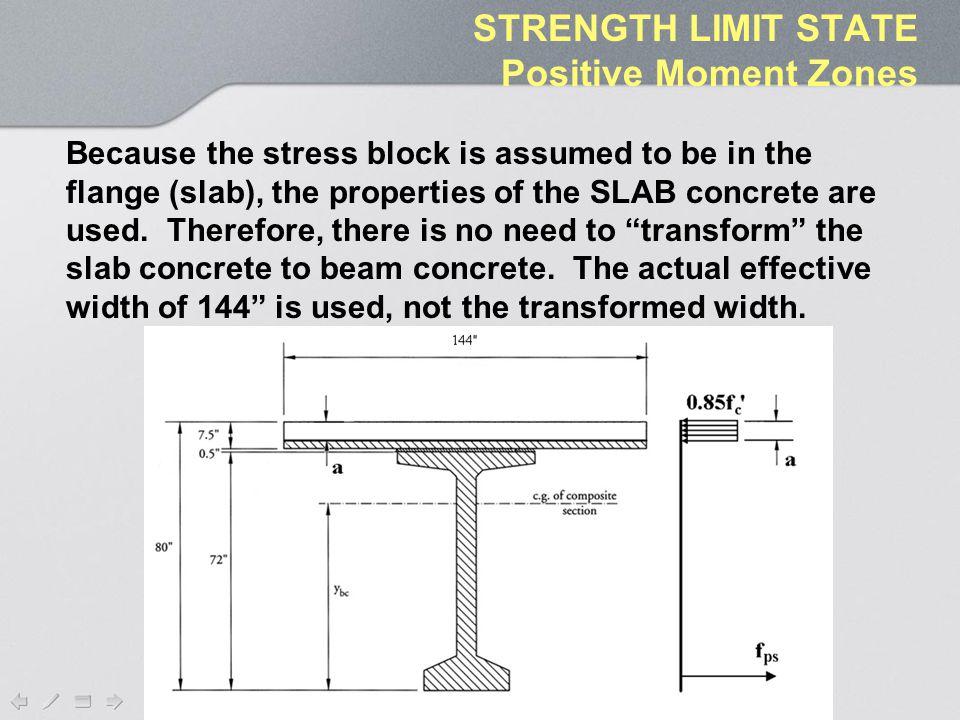 precast prestressed concrete bridge design manual