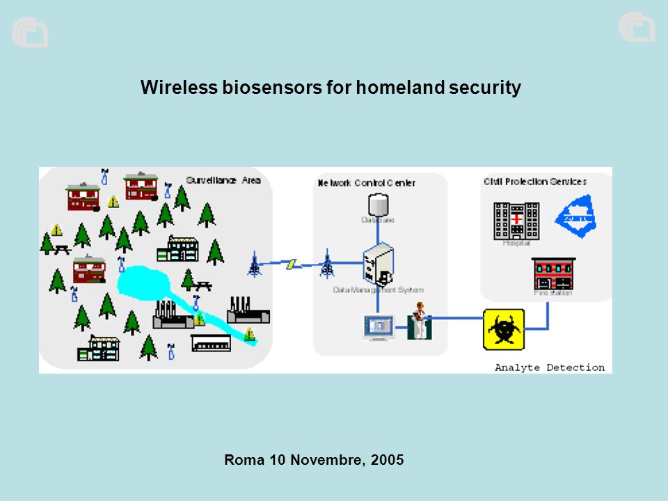 Wireless biosensors for homeland security