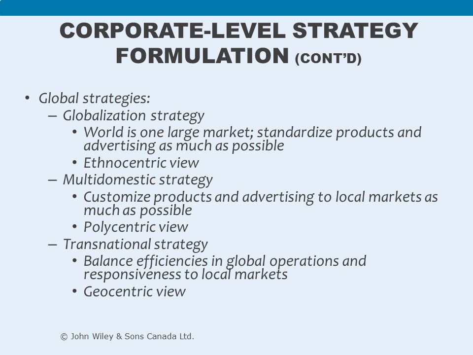 International corporate level strategy options