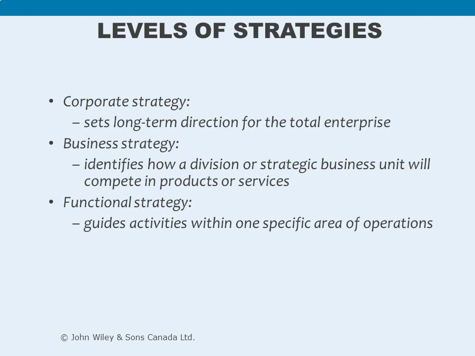 "all corporate strategy identifies the set Three types of strategy the word ""strategy"" means different things to different people, much of which isn't really strategy at all, a strategy by any other name , more on this topic within the domain of well-defined strategy there are uniquely different strategy types, here are three."