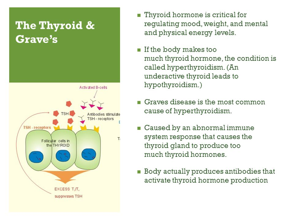 an analysis of factors and symptoms of graves disease in thyroid diseases Learn about symptoms and causes of hypothyroidism login home » endocrine disorders » thyroid diseases » hypothyroidism many factors will go into the.