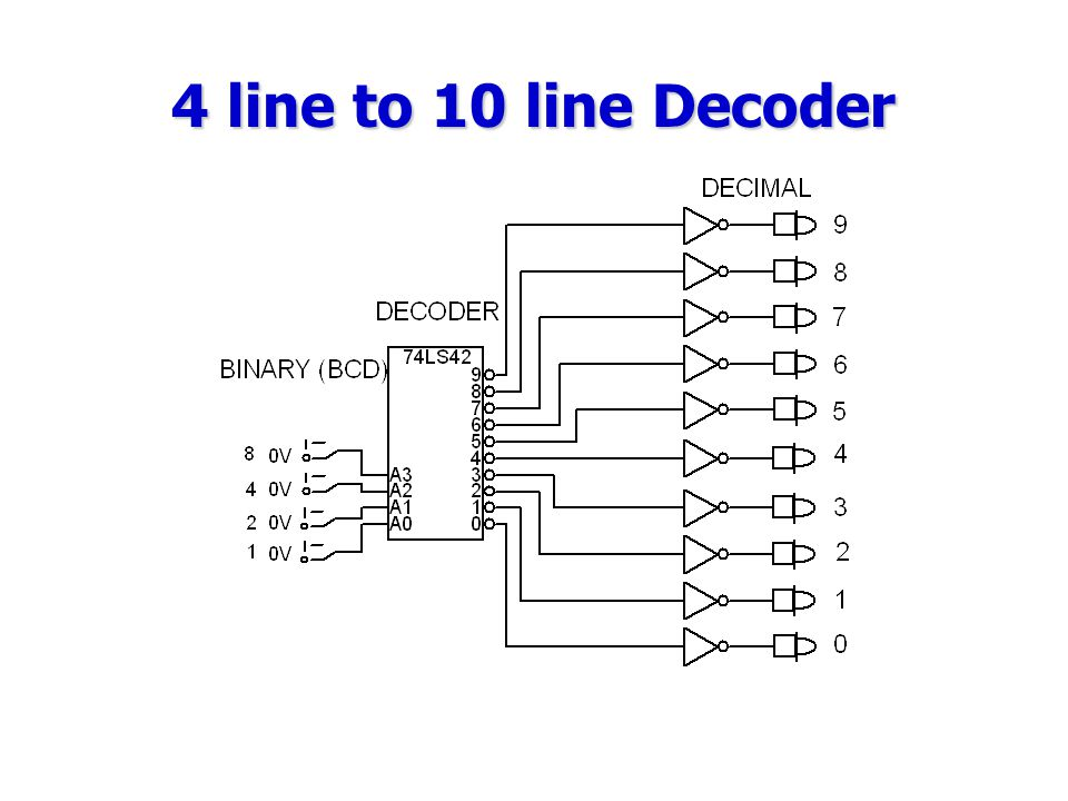 electronics technology seven-segment displays