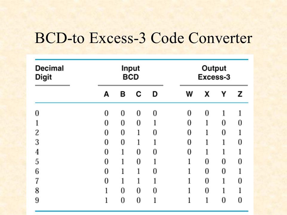 code converters section 3-4 mano  u0026 kime