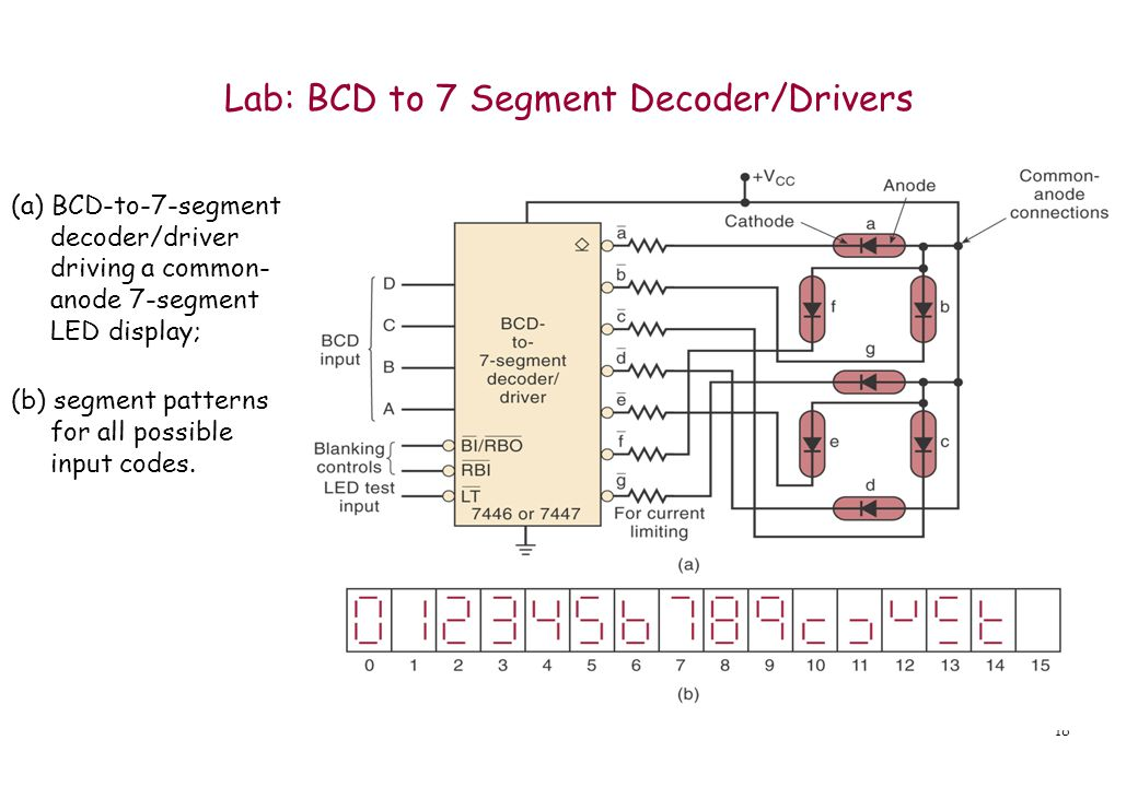 bcd to 7 segment decoder using ic 7447 lab manual