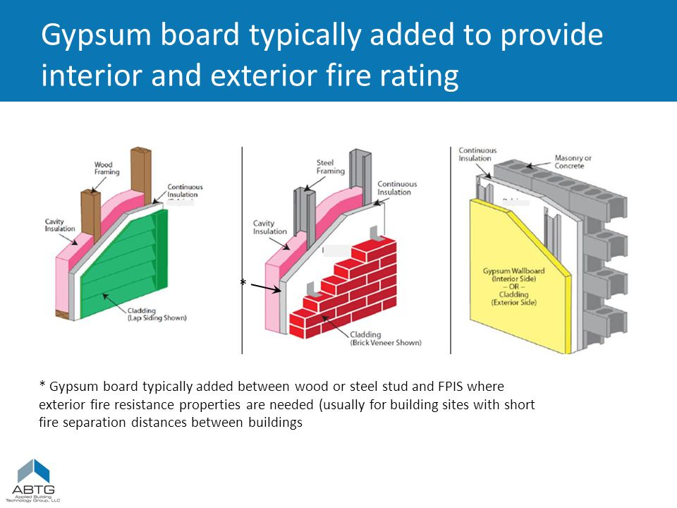 Fire ppt video online download for Exterior 1 hour rated wall