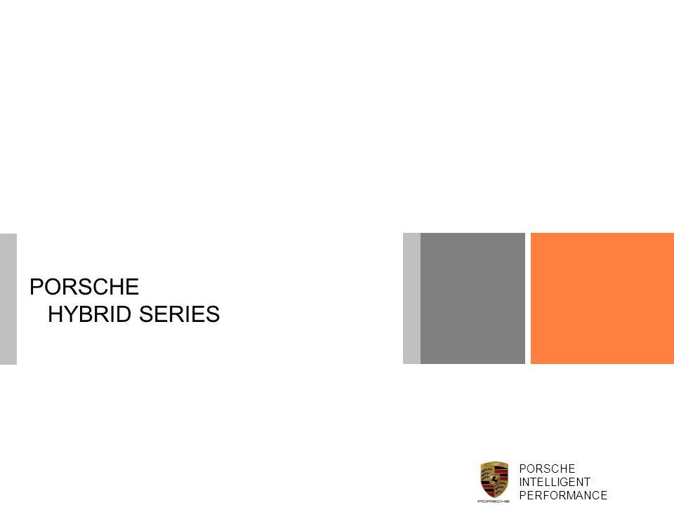 1 Porsche Hybrid Series Intelligent Performance