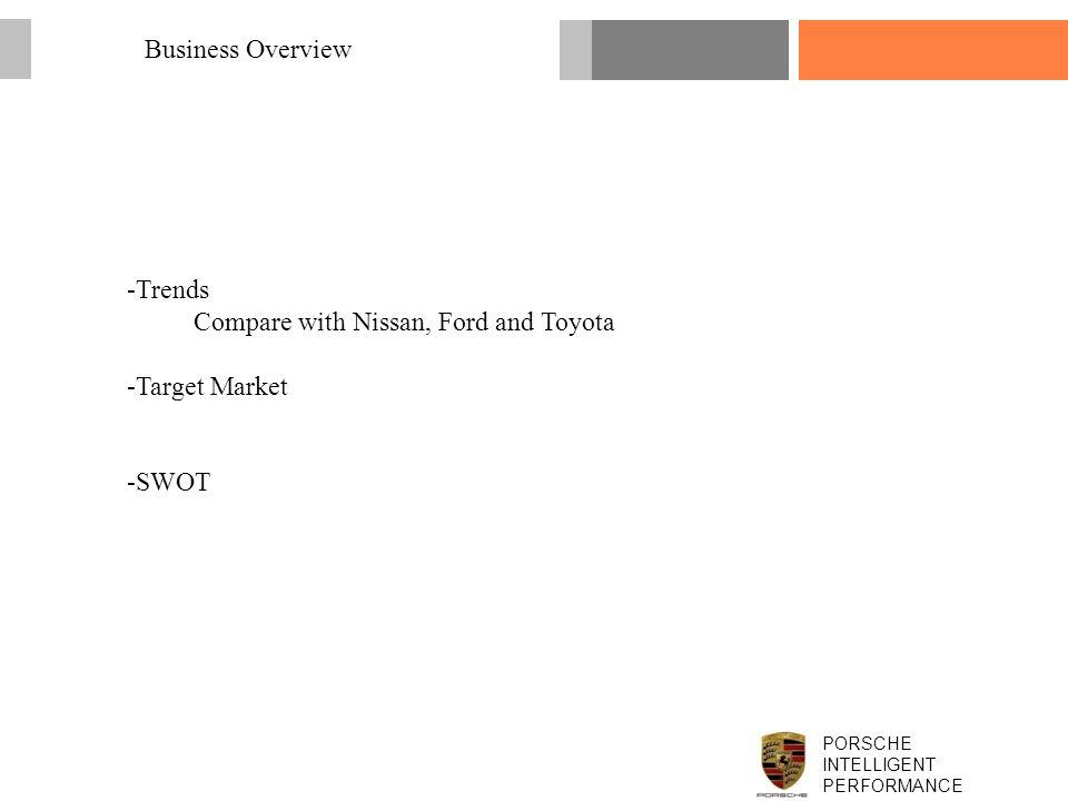 target market in nissan Nissan marketing plan - free download as word doc (doc / docx), pdf file (pdf), text file  16 82 nissan next target market: geographic segment.
