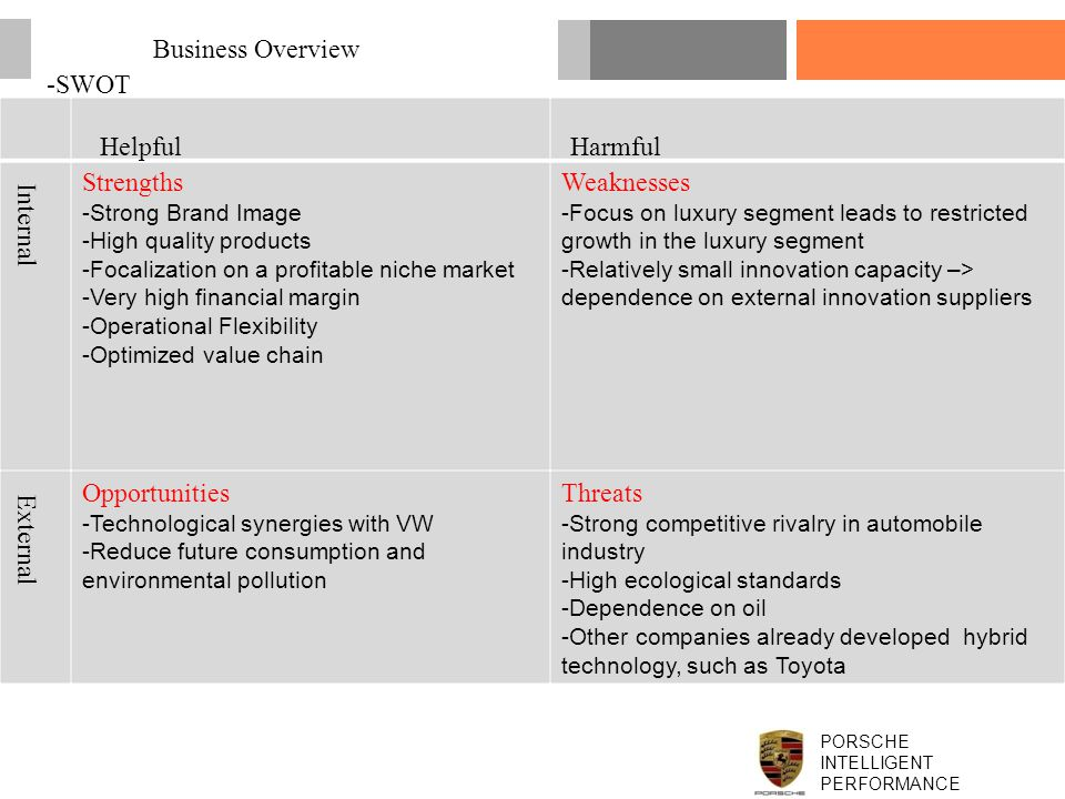 porsche swot essay Business case volkswagen ag business case volkswagen ag inleiding in deze  business case gaan wij voor het vak strategisch management be verschillende.