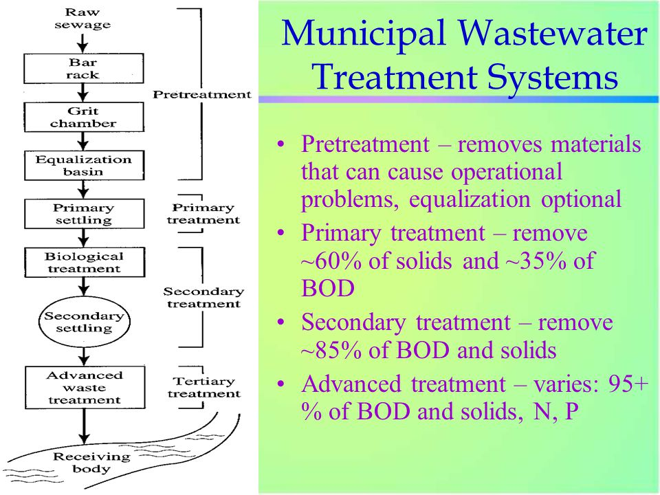 Municipal Water Treatment : Wastewater treatment characteristics and systems ppt