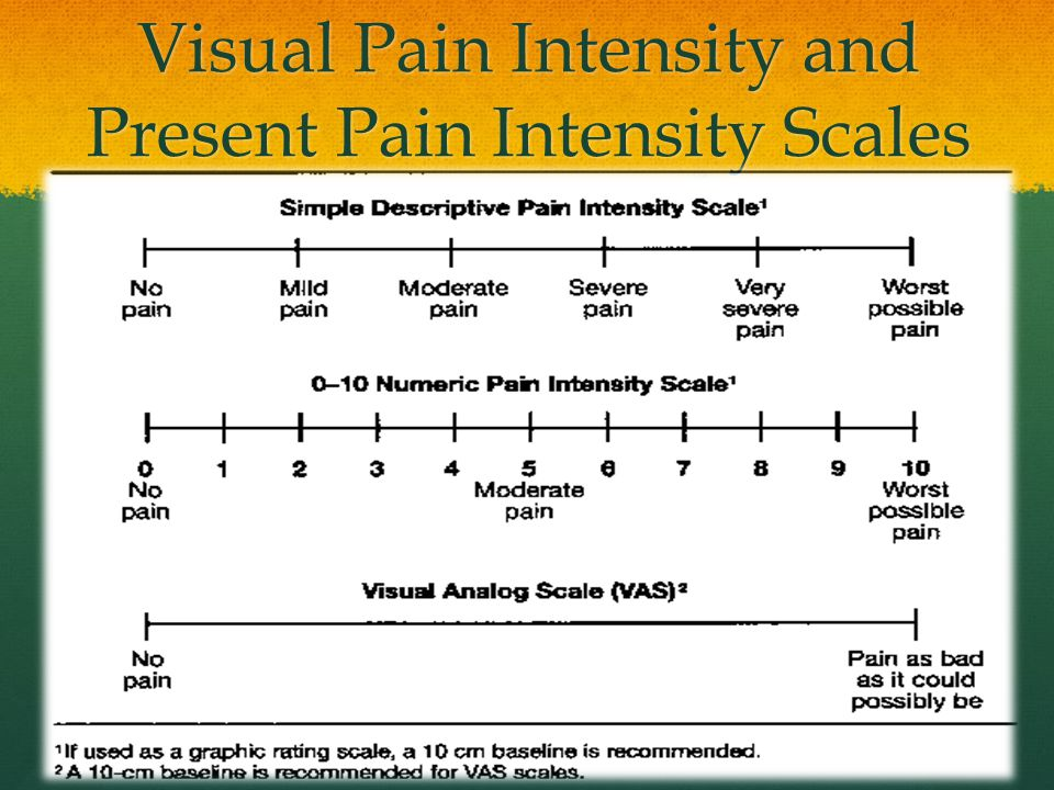 Intensity scale