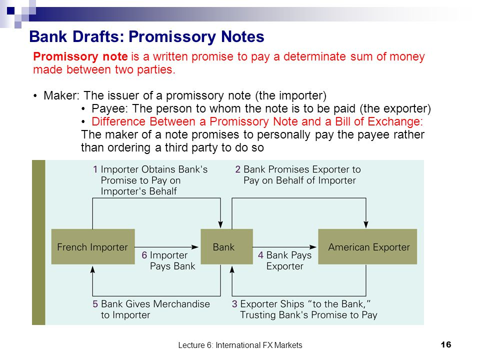international promissory note