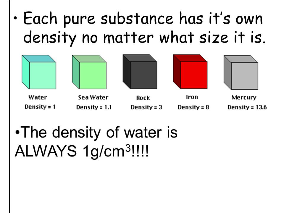 Aim Describe Density And How It Is Measured Do Now