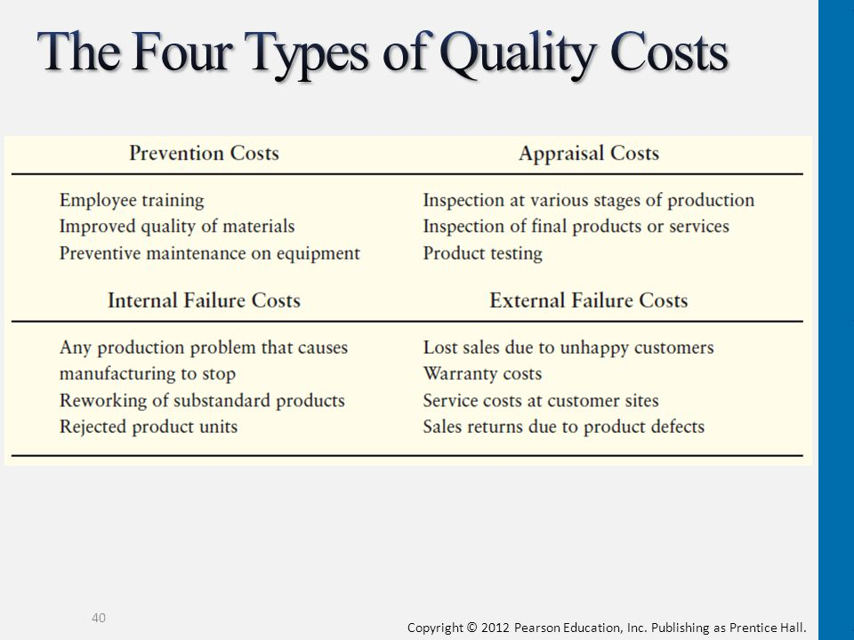 costs of quality major categories The patient protection and affordable care act will ensure that all americans have access to quality,  eligibility categories.