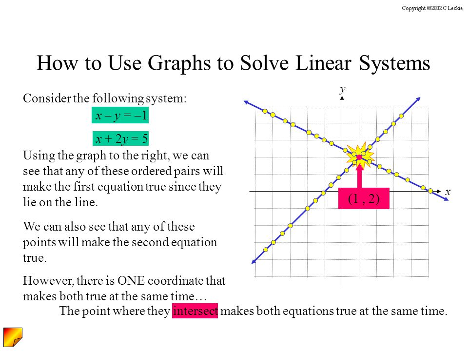 patterns within systems of linear equations How to solve a system of linear equations in two linear equations are patterns of numbers that either increase or decrease by the what is a linear equation.