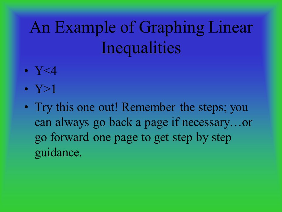 An Example of Graphing Linear Inequalities