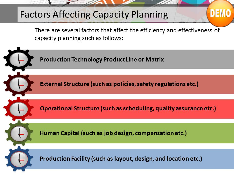Course Objectives Define Capacity Ppt Download
