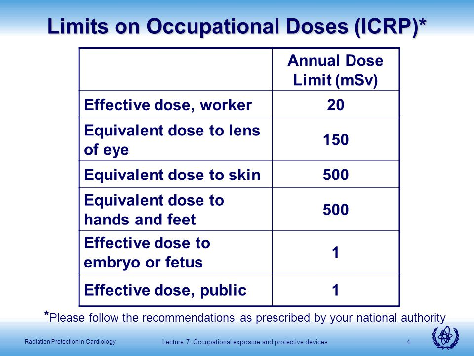 Limits on Occupational Doses (ICRP)*