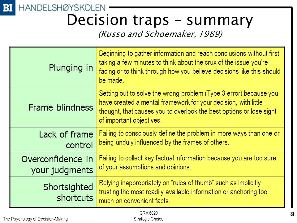 strategic decision making summary Lesson summary let's review strategic decision-making are made according to a company's goals or mission it takes courage for a manager to implement strategic decision-making these decisions could take the company into new directions that may or may not succeed.
