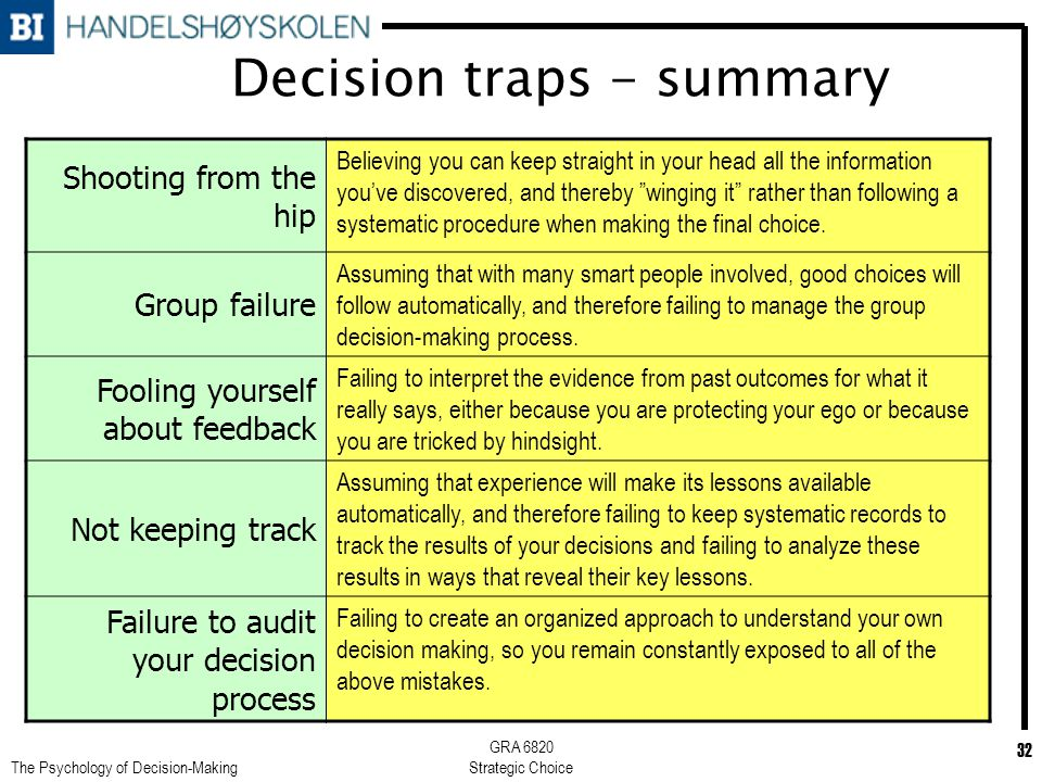 GRA 6820 The Psychology of Decision Making (Harrison ...