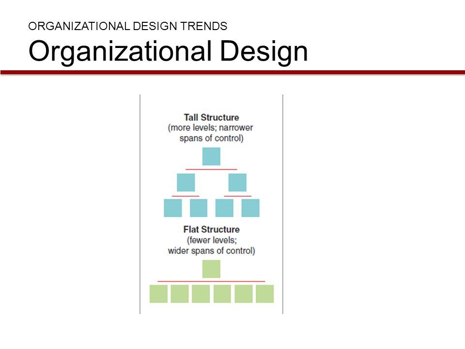 ORGANIZATIONAL DESIGN TRENDS Organizational Design