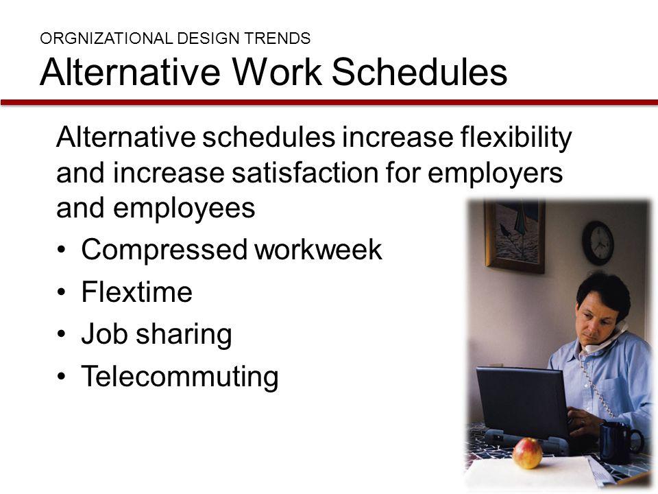 ORGNIZATIONAL DESIGN TRENDS Alternative Work Schedules