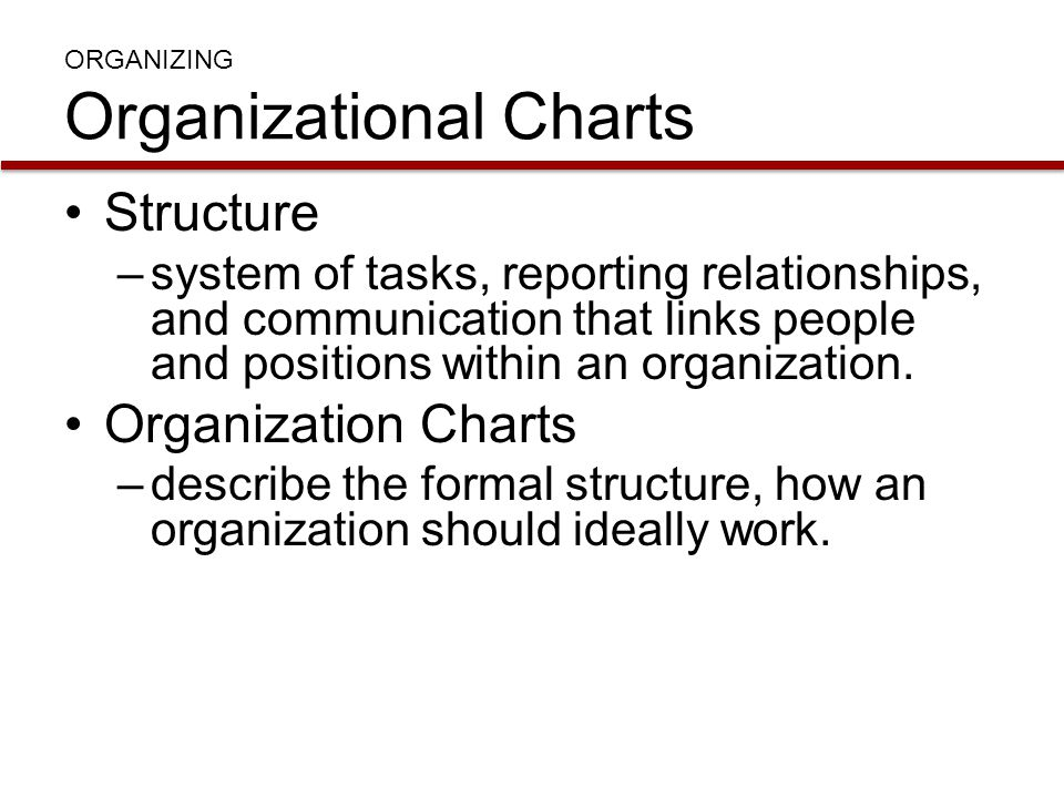 ORGANIZING Organizational Charts